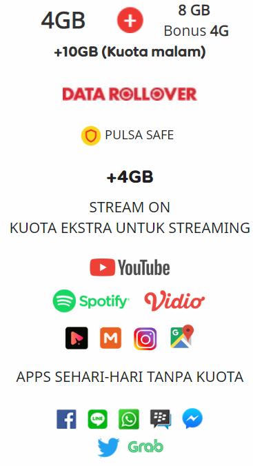 Paket Internet Indosat Freedom - Freedom L 26GB (30 hari)